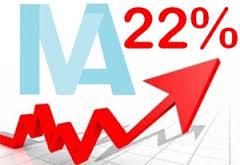 IVA AL 22% DA DOMANI. Si prevedono aumenti su tutti i settori.