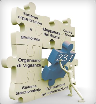 LAVORO: CONFERIMENTO INCARICO DI LAVORO AUTONOMO IN MATERIA DI AUDIT EX D.LGS. 231/2001.