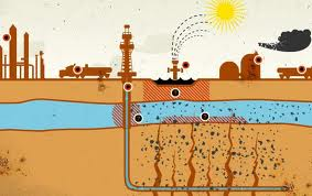 Nuove tecnologie: il fracking